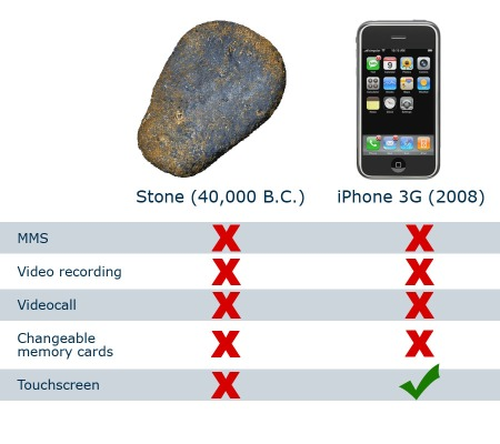 iphone_vs_stone